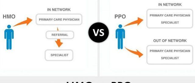 hmo-vs-ppo